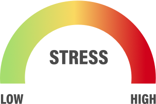 Stress bar graphics