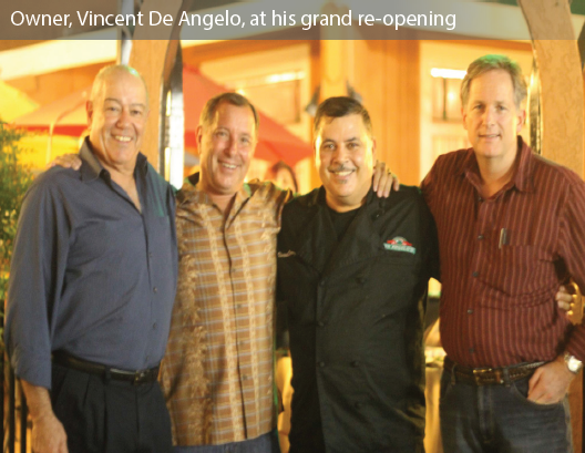 De Angelo's Withstands The Heat